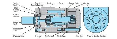 Fastest hydraulic char lynn repairs in the uk for Char lynn hydraulic motor repair